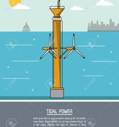 color sea landscape background tidal power plant with turbines vector illustration stock vector 78851213 [ 1105 x 1300 Pixel ]