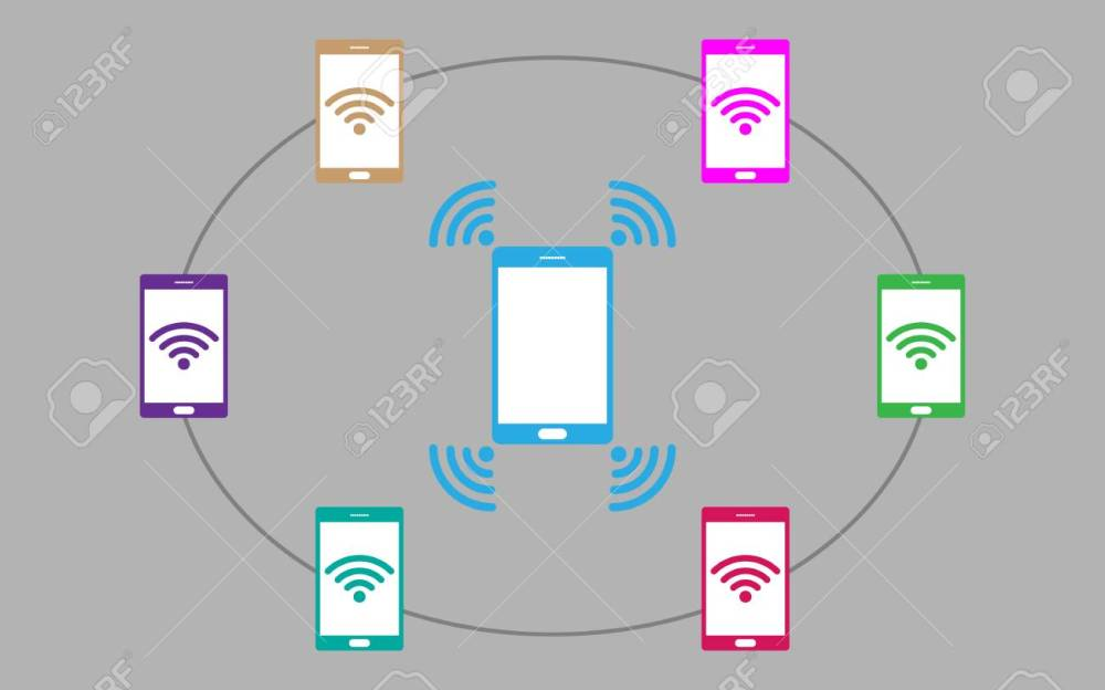 medium resolution of smartphone sharing wifi hotspot to other devices vector illustration stock vector 109979387