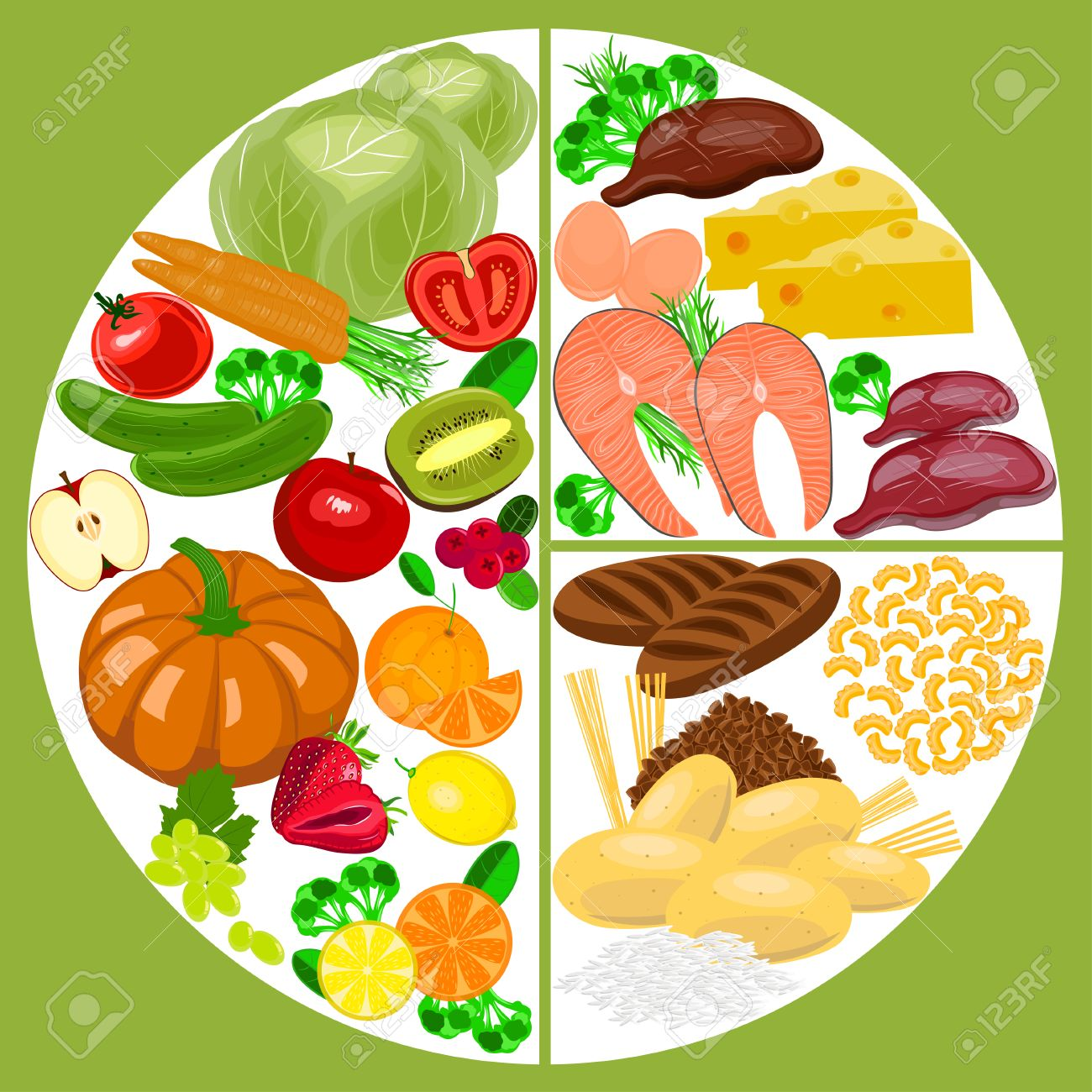 hight resolution of healthy eating food plate healthy nutrition balance diagram stock vector 69463352