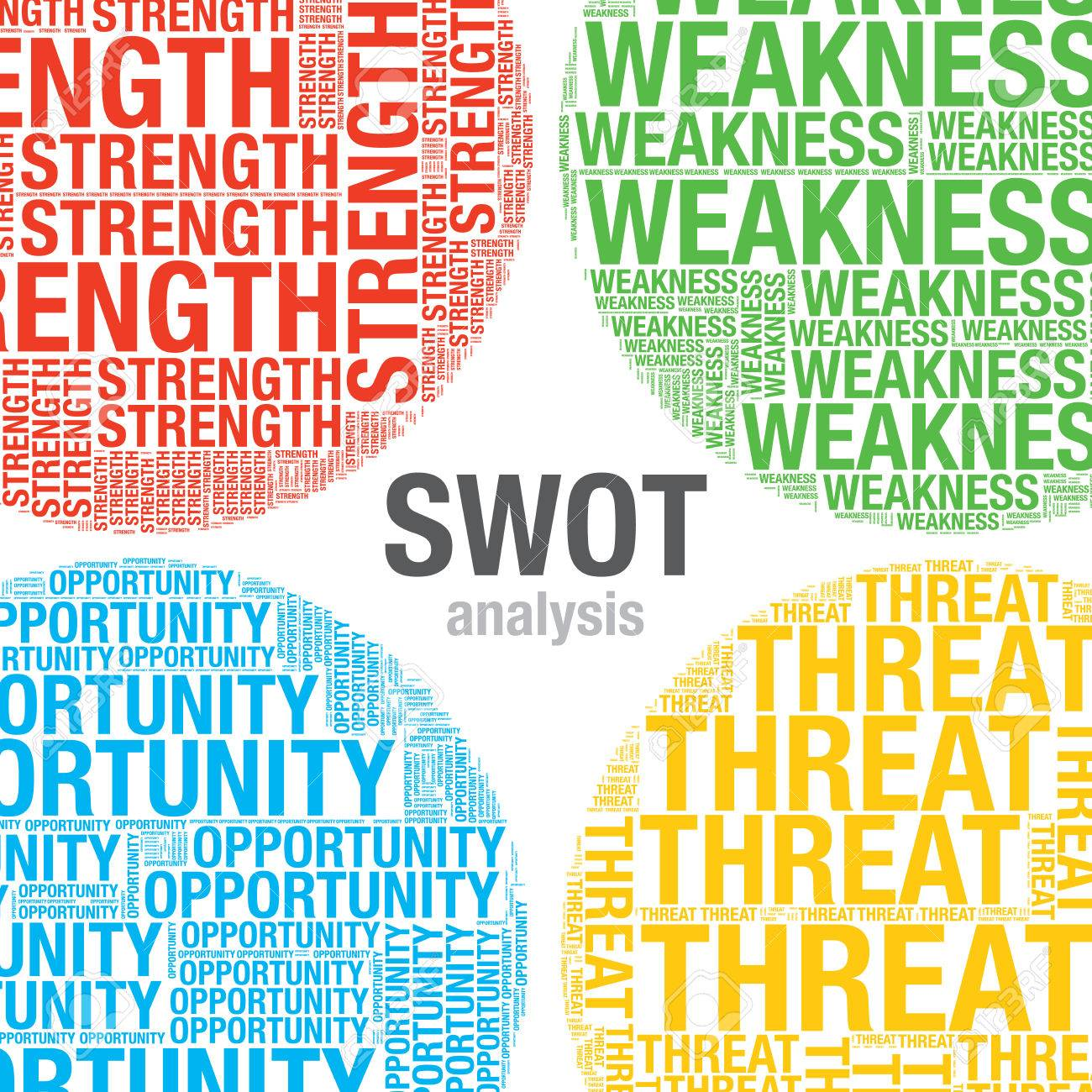 SWOT Analysis Word Cloud Business Vector, Presentation Template ...