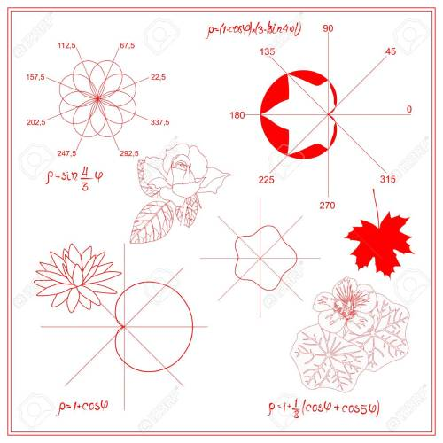 small resolution of trigonometric functions and algebraic graphs of water lily sheet stock vector 99438990