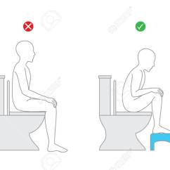 Posture Chair Sitting West Elm Chairs Dining Correct When On Toilet Seat For Healthy Put Foot Bathing Benches During