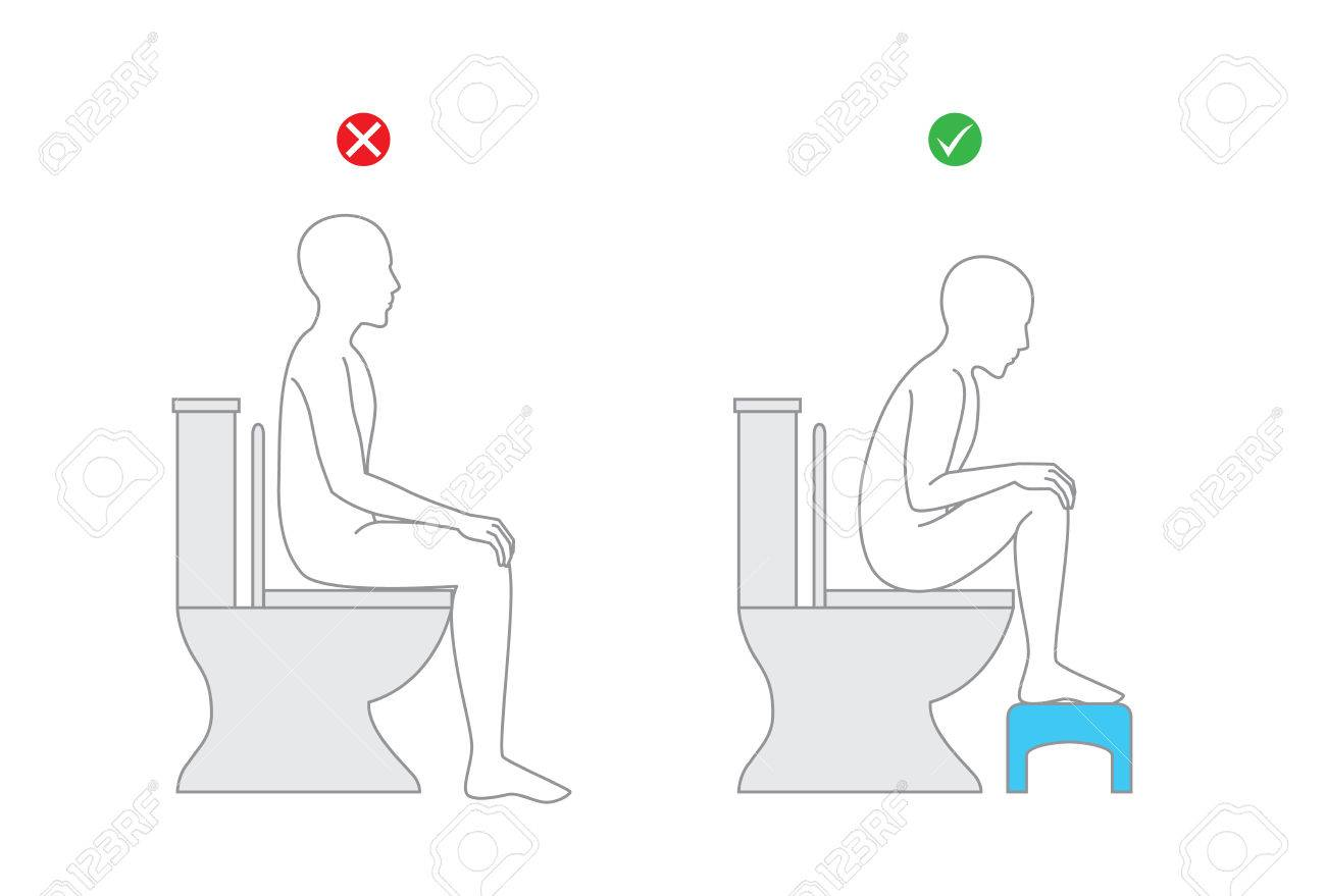 better posture chair rope bottom correct when sitting on toilet seat for healthy put foot bathing benches during