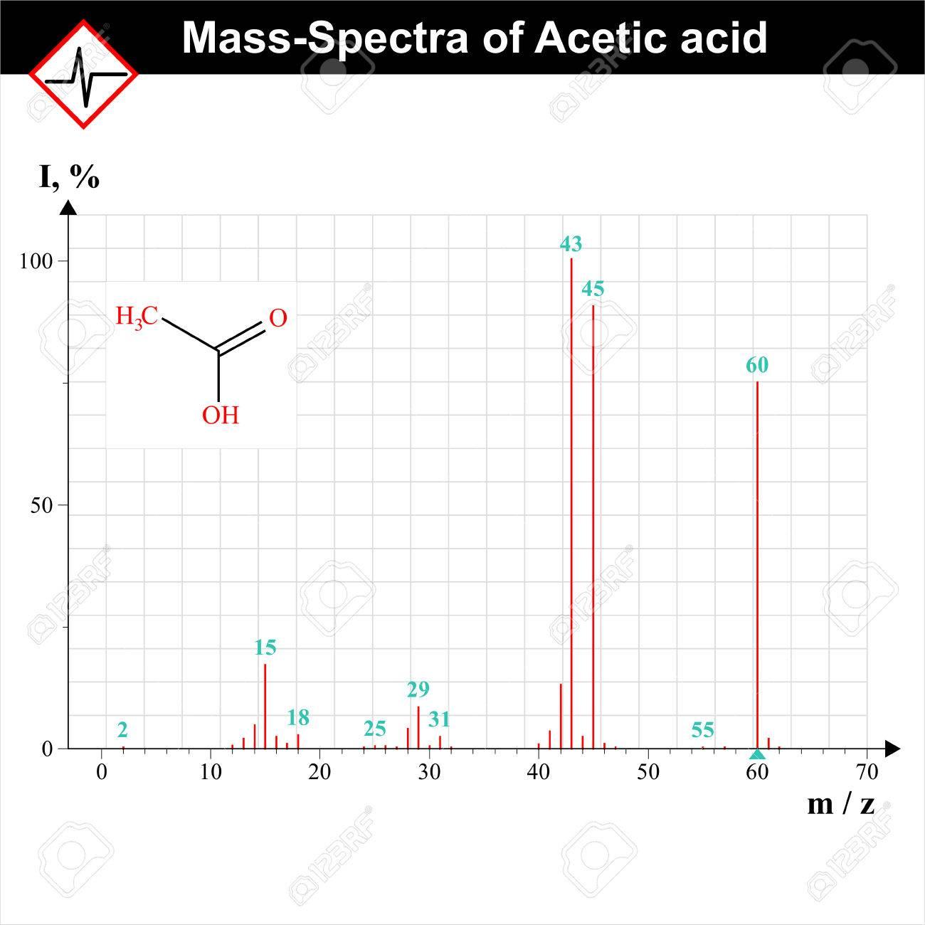 mass spectrum example spectra