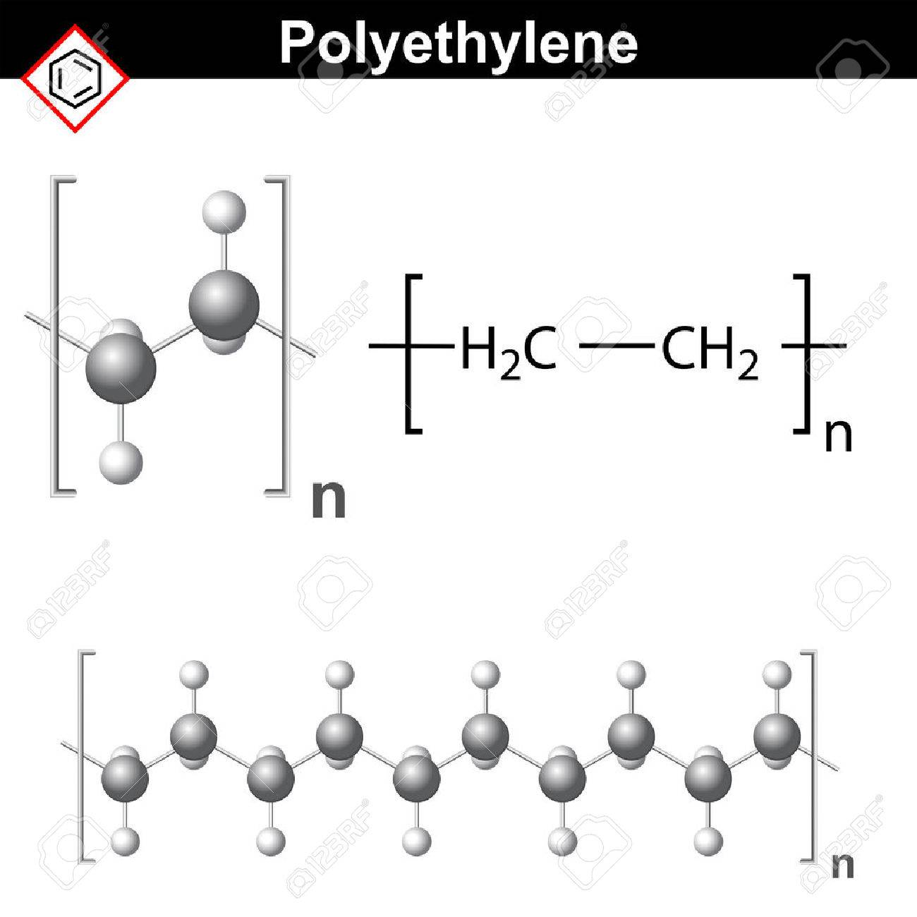 hight resolution of structural chemical formula and model of polyethylene molecule stock vector 45466631