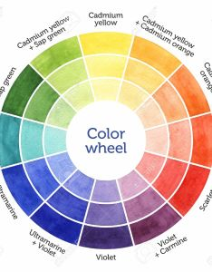Hand drawn color wheel mixing chart for watercolor painting stock photo also rh rf