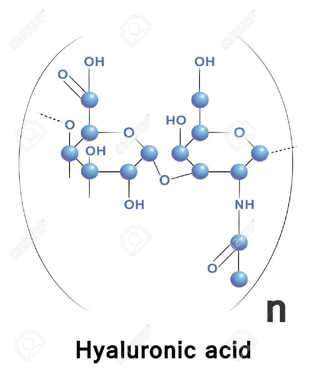 hight resolution of hyaluronic acid chemical formula molecule structure stock vector 32561747