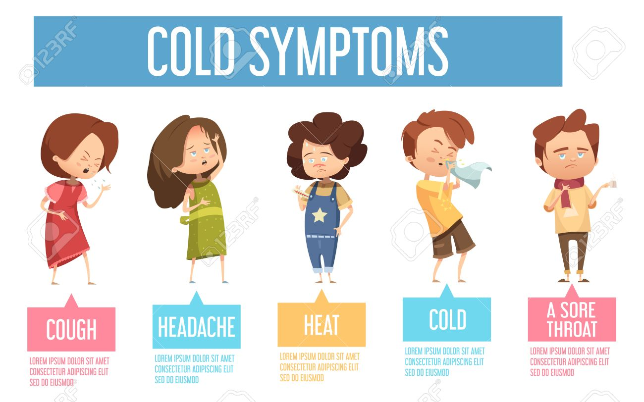 Kids Flu Cold Common Symptoms Flat Infographic Poster With ...
