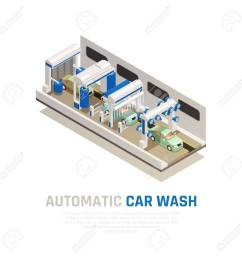 carwash service isometric consept with automatic car wash symbols vector illustration stock vector 122899540 [ 1299 x 1300 Pixel ]