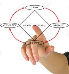 presentation of diamond diagram stock photo 12507196 [ 1300 x 1105 Pixel ]