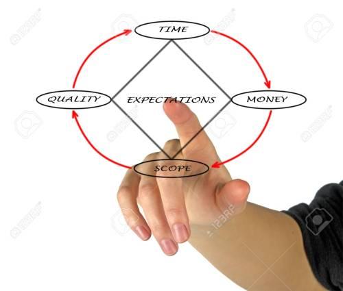 small resolution of presentation of diamond diagram stock photo 12507196