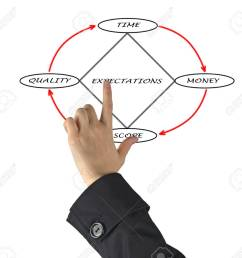 presentation of diamond diagram stock photo 12657664 [ 1300 x 1208 Pixel ]