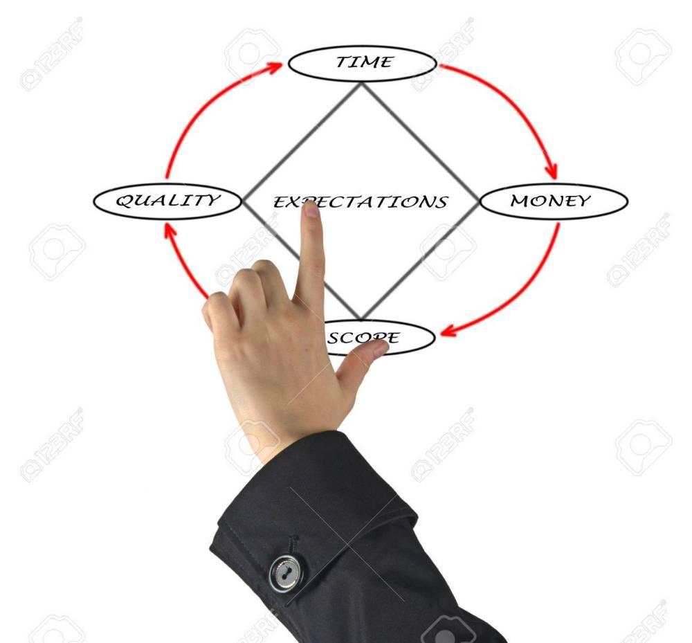 medium resolution of presentation of diamond diagram stock photo 12657664
