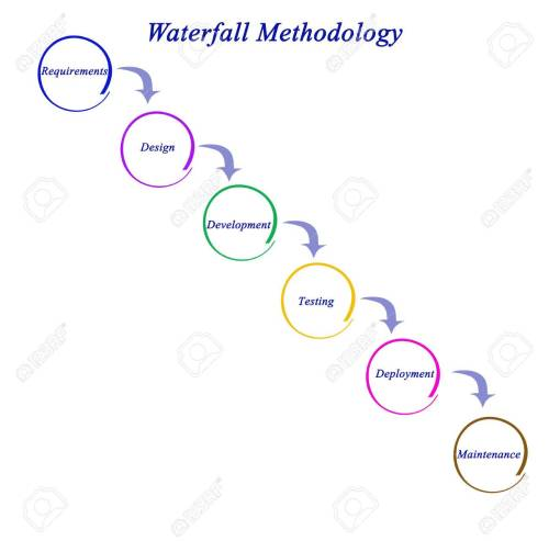 small resolution of diagram of waterfall methodology stock photo 53621193