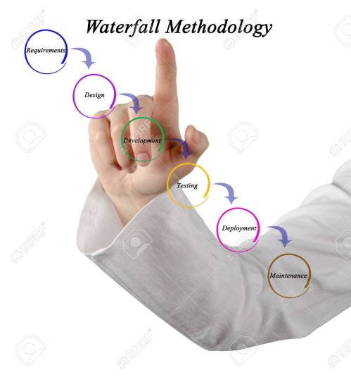small resolution of diagram of waterfall methodology stock photo 53621484