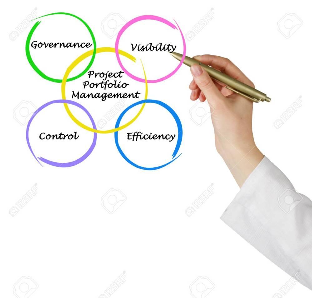 medium resolution of project portfolio management stock photo 96961664