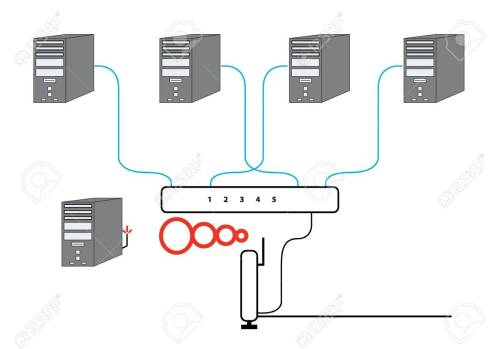 small resolution of computer network sectional diagram with five pcs switch and wireless cable modem router setup stock photo