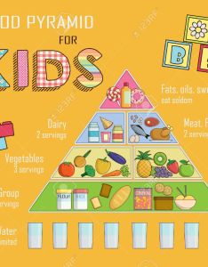 Infographic chart illustration of  food pyramid for children and kids nutrition shows healthy also rh rf