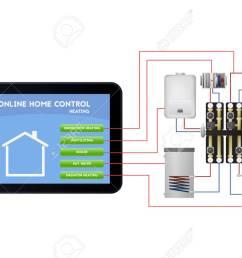 hot water radiator heating smart home management control panel vector illustration underfloor heating ventilation boiler  [ 1300 x 866 Pixel ]