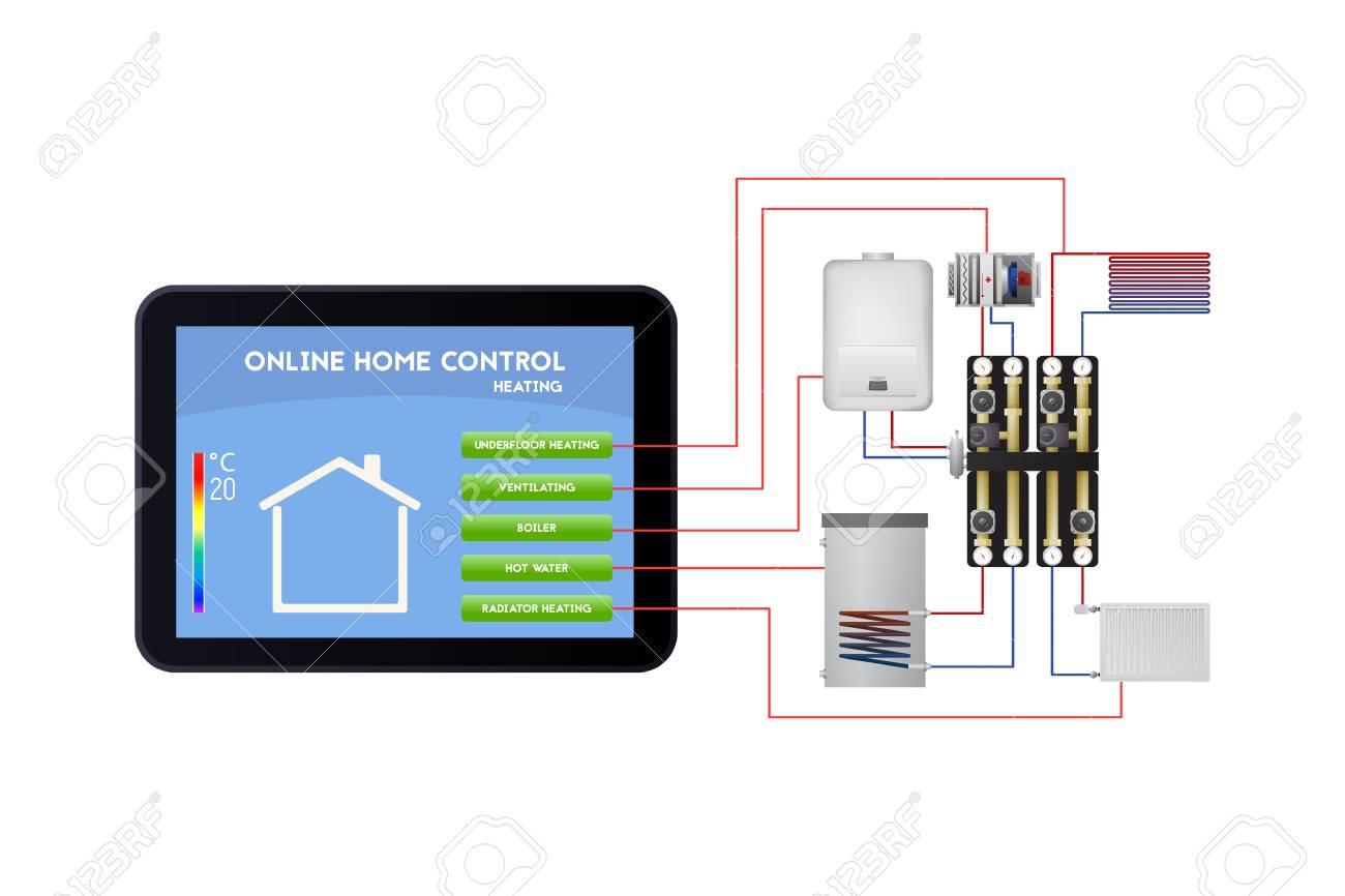 hight resolution of  hot water radiator heating smart home management control panel vector illustration underfloor heating ventilation boiler