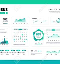 admin panel interface with green charts graphs and diagrams website design vector template graph and diagram infographic vector illustration [ 1300 x 899 Pixel ]