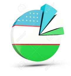 flag of uzbekistan round diagram icon isolated on white 3d illustration stock illustration  [ 1300 x 975 Pixel ]
