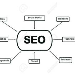 flow chart illustrating search engine optimization stock photo search engine architecture diagram flow chart illustrating search [ 1300 x 993 Pixel ]