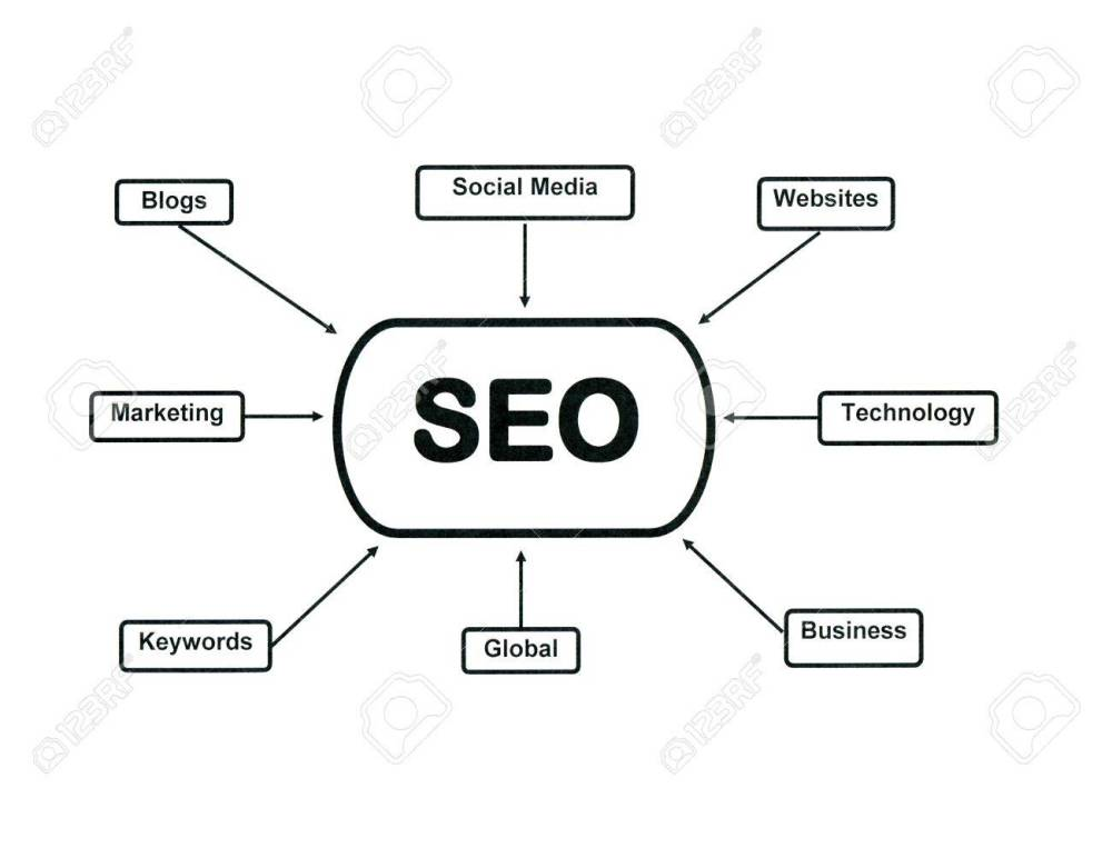 medium resolution of flow chart illustrating search engine optimization stock photo search engine architecture diagram flow chart illustrating search