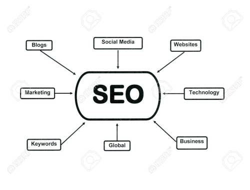 small resolution of flow chart illustrating search engine optimization stock photo search engine architecture diagram flow chart illustrating search