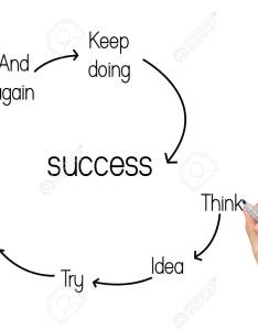 Business hand drawing success flowchart on whiteboard stock photo also rh rf