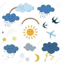 cute beautiful cartoon sky objects weather forecast set clipart collection stock vector 98614010 [ 1300 x 1300 Pixel ]