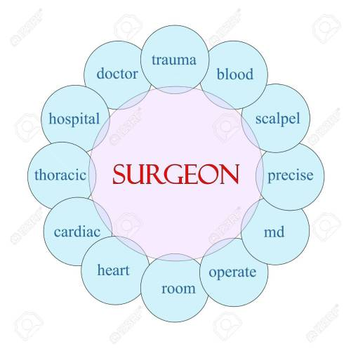 small resolution of stock photo surgeon concept circular diagram in pink and blue with great terms such as doctor trauma blood scalpel md and more