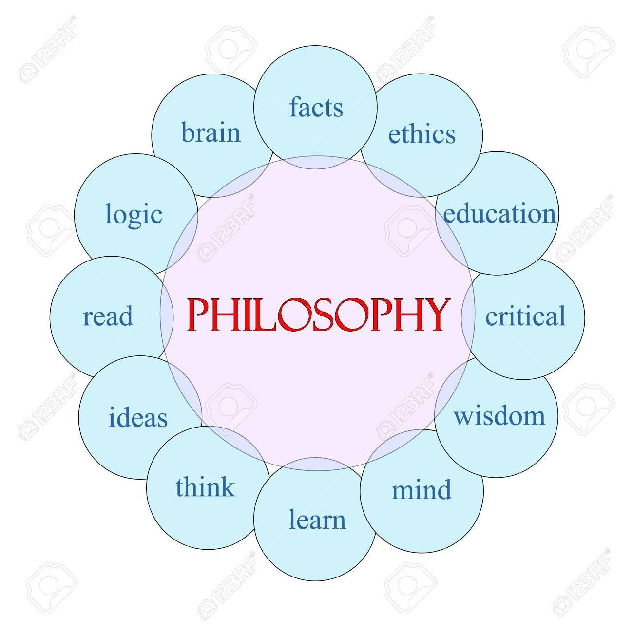 hight resolution of philosophy concept circular diagram in pink and blue with great diagram of philosophy