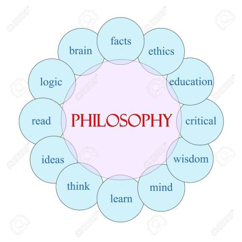 small resolution of philosophy concept circular diagram in pink and blue with great diagram of philosophy