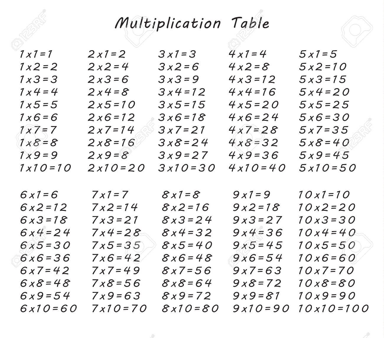 Multiplication Table Between 1 To 10 As Educational Material For Primary  School Stock Vector - 54666395