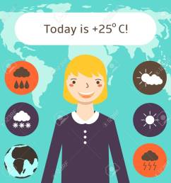 cute flat style weather forecast background with pretty blonde woman world map weather icons [ 1300 x 1300 Pixel ]