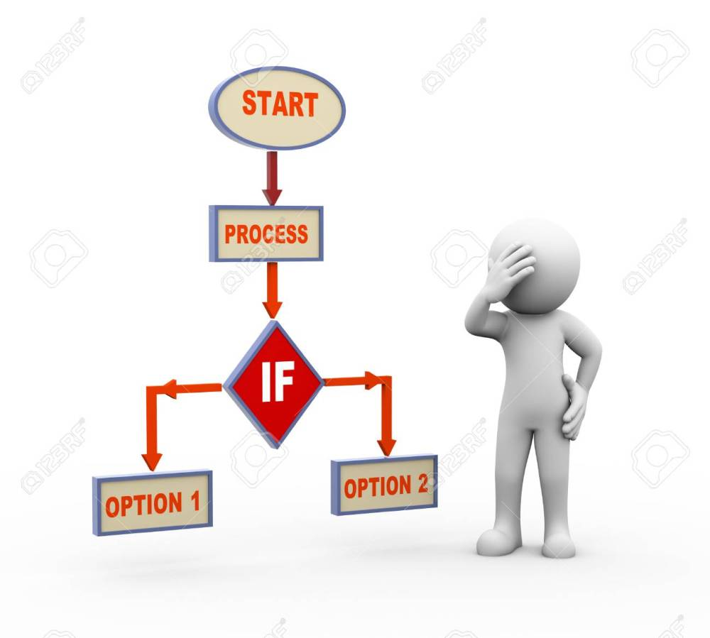 medium resolution of 3d render of person in doubt about decision standing with process program flow chart stock
