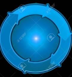 blue spher circle arrow arrows flow rotation graphic  [ 1300 x 975 Pixel ]