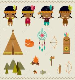 american indian clipart icons design stock vector 27945537 [ 1300 x 1300 Pixel ]