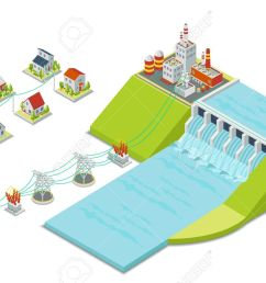 hydro power plant 3d isometric electricity concept energy electric alternative hydroelectric hydro [ 1300 x 866 Pixel ]
