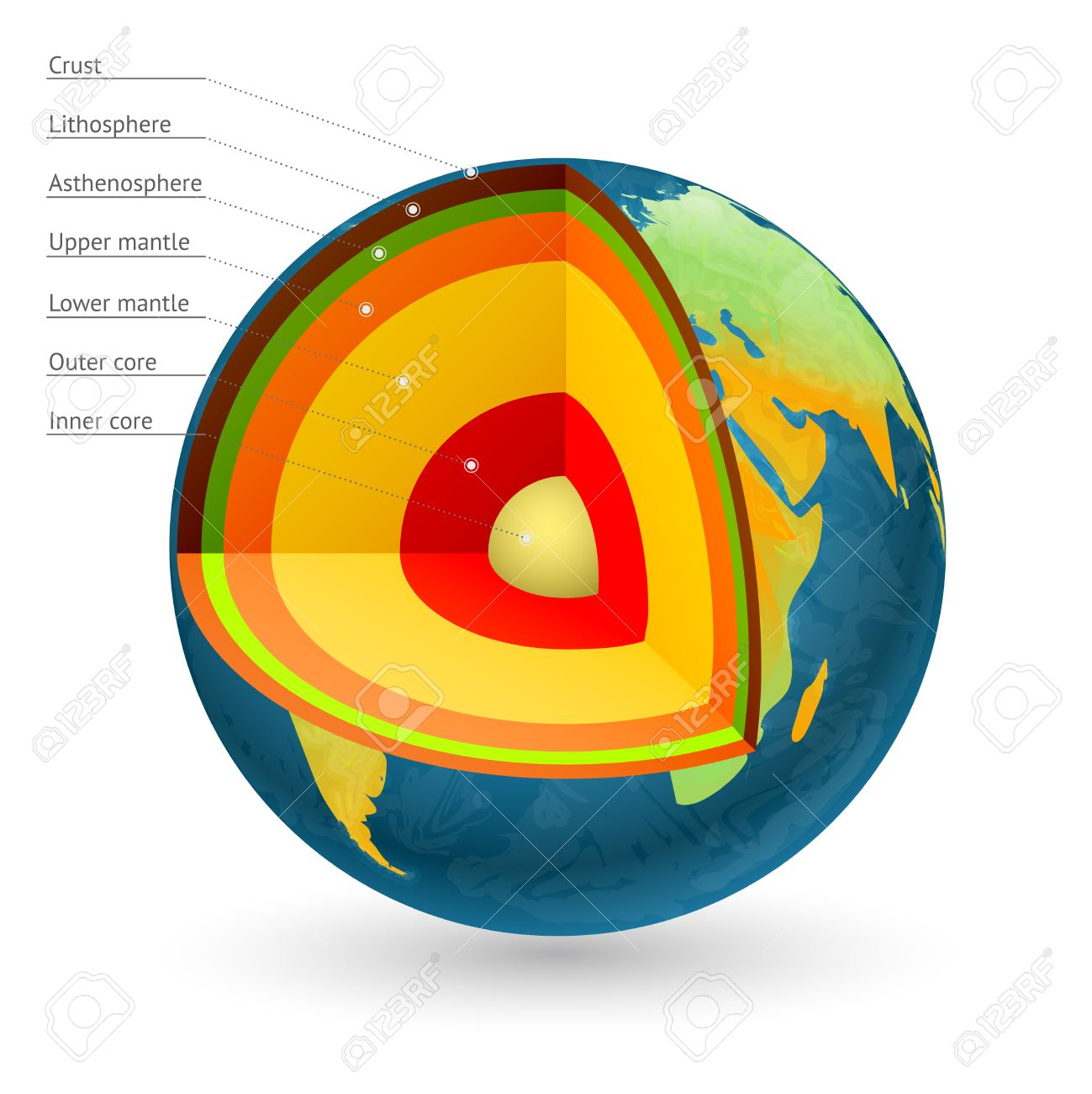 hight resolution of earth structure vector illustration center of the earth and earth core earth crust and