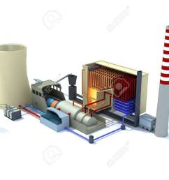 3d rendering of a thermal power plant inked stock photo 35766204 [ 1300 x 975 Pixel ]