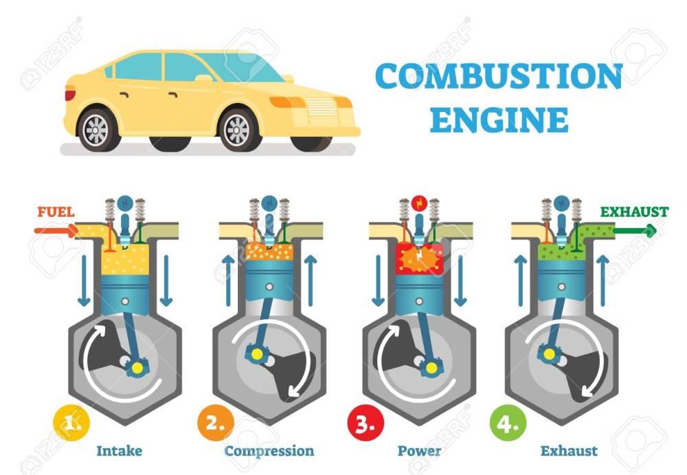 medium resolution of car engine piston diagram
