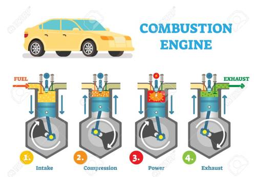 small resolution of car engine piston diagram