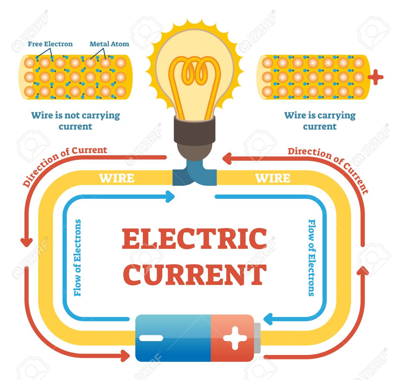 hight resolution of electric current concept example vector illustration electrical circuit diagram with light bulb and energy source
