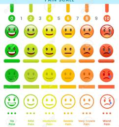 pain scale 0 to 10 is a useful method of assessing ill design vector [ 1137 x 1300 Pixel ]