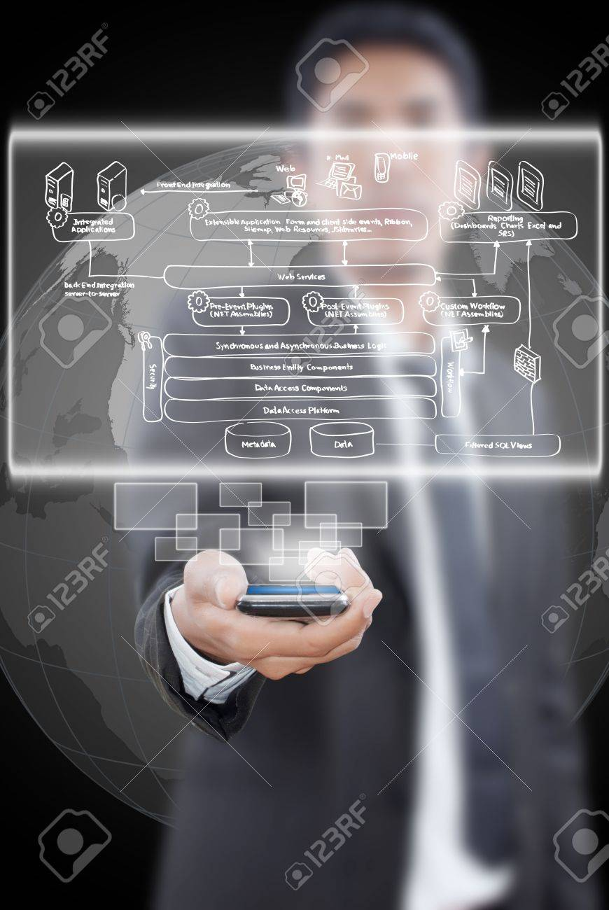 hight resolution of businessman putting mobile phone with web service diagram stock photo 12120111