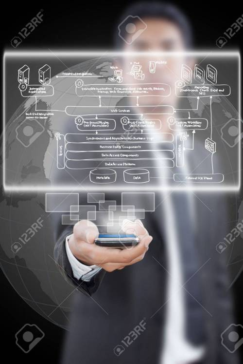 small resolution of businessman putting mobile phone with web service diagram stock photo 12120111