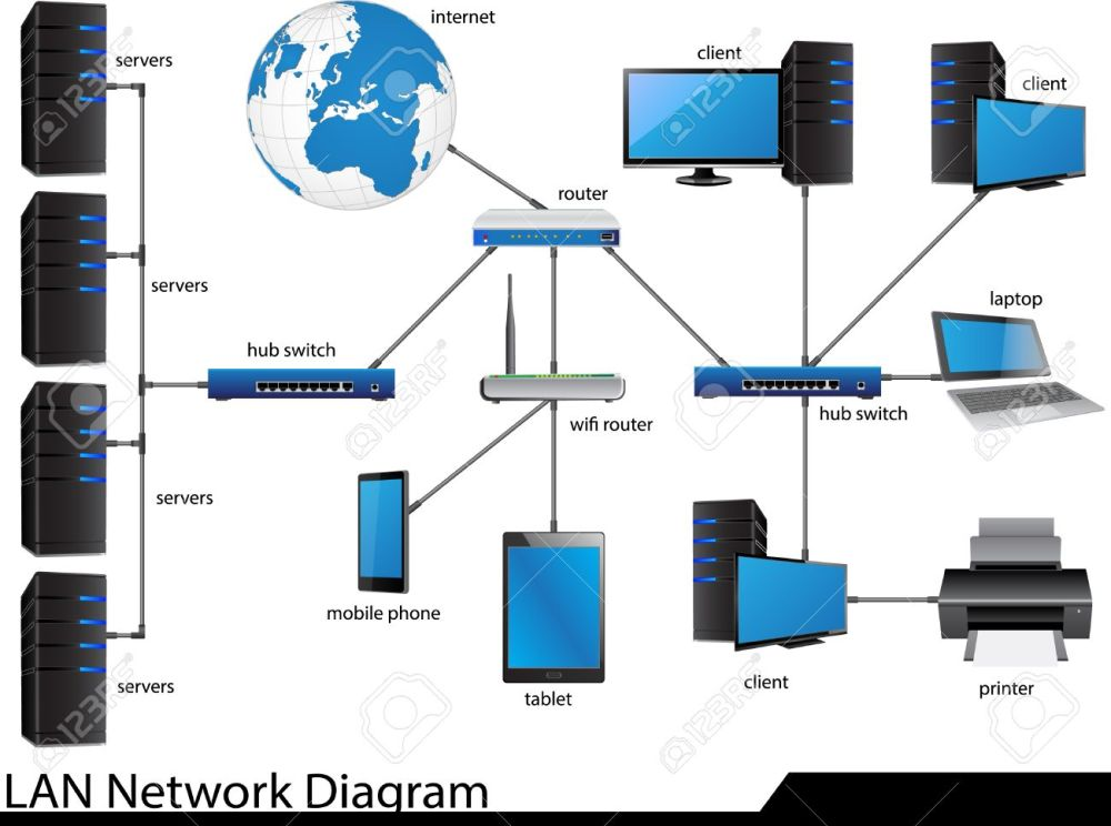 medium resolution of banco de imagens lan network diagram illustrator for business and technology concept