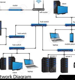 lan network diagram illustrator for business and technology concept stock vector 23981329 [ 1300 x 970 Pixel ]